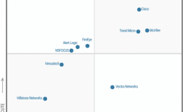 Gartner Magic Quadrant Vectra